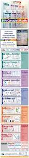 best 25 8th grade math ideas on pinterest year 8 maths
