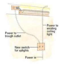 how to build cove lighting easy inexpensive cove lighting uses foam crown molding and led