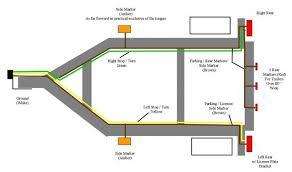 7 flat wiring diagram u0026 4 way trailer wiring colors travelwork