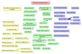 Essay writing uk useful phrases Aug Having the right vocabulary is crucial for writing a first