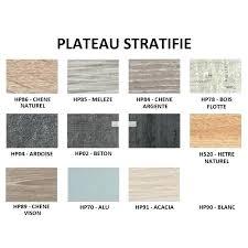 peinture sur stratifié cuisine peinture pour stratifie cuisine peinture stratifie cuisine table