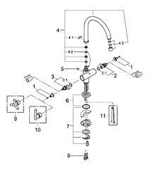 grohe kitchen faucets parts parts for grohe atrio series designer kitchen bathroom fixtures