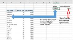 how to use pivot tables how to create a pivot table from non numeric values data exceldemy