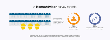Home Advisor by Skilled Labor Fund