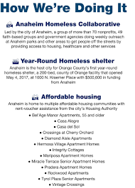 how to figure square footage of a house addressing homelessness anaheim ca official website