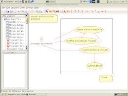 umbrello project umbrello screenshots a use case diagram in umbrello 1 3 from santiago exequiel ibarra