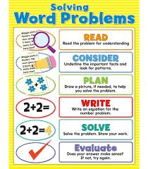 solving word problems chart grade 2 8 carson dellosa publishing