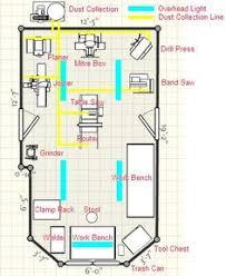 shop plan woodworking pinterest shop plans shops and