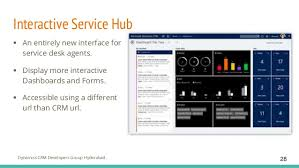 Microsoft Service Desk Getting Started With Microsoft Dynamics Crm 2016