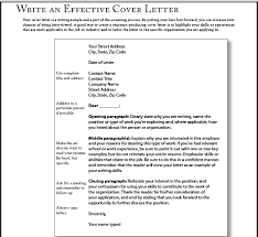 the perfect cover letter for a job 1188