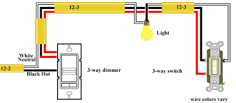 pleasant wiring dimmer switch 3 way diagram as well as leviton 3