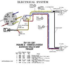 wiring diagram trailer wiring diagrams 7 pin round 7 plug truck
