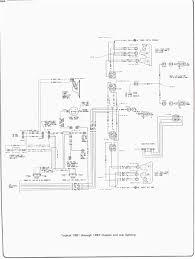 vehicle wiring diagram commando remote starter fine diagrams for