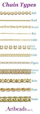 chain necklace types images Names of types of chains jewelry ideas pinterest chains jpg