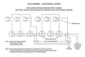 wiring diagram taco zone valve wiring diagram taco zone valve
