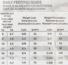 hill u0027s prescription diet metabolic urinary chicken flavor dry