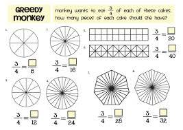 lesson plans equivalent fractions