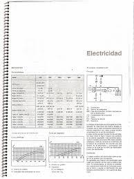 manual citroen zx pdf