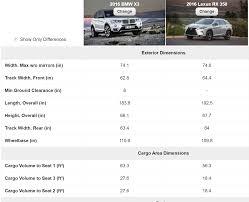 xe lexus rx350 doi 2015 vms 2015 hình ảnh chi tiết lexus rx350 2016 tại việt nam trang