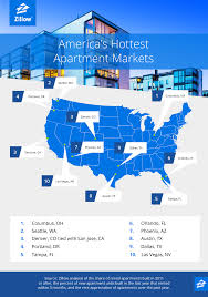 building boom makes columbus ohio america u0027s hottest apartment market