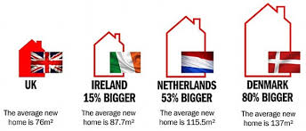 bedroom sizes in metres average british home has shrunk by two square metres in just a