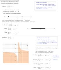 math plane sketching rational expressions introduction