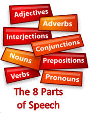 parts of speech grammar test