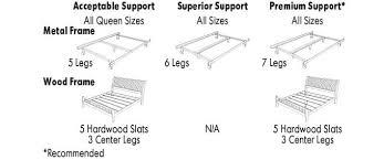 mattress warranty before march 1 2015 beautyrest