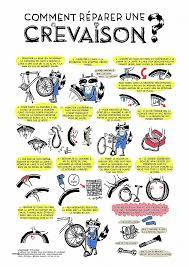 chambre a air velo route chambre a air velo anti crevaison beautiful pneu vélo route tubeless