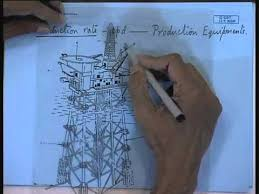 design of jacket structures mod 01 lec 13 introduction to offshore structures i youtube