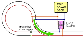 automate model railroad reverse loops for dc dcc or ac