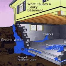 Basement Waterproofing Methods by Basement Waterproofing Ct The Real Story Neutocrete