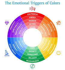 how to choose colors in web design fruitful code