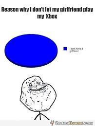 Xbox Memes - funniest forever alone meme