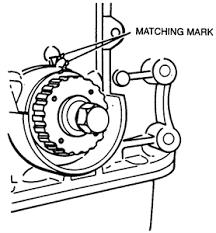 solved timing marks on mahindra bolero 2 5 turbo diesel fixya