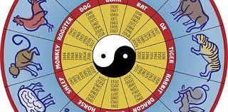 2017 chinese zodiac sign 2017 chinese zodiac and feng shui forecast philippine tatler