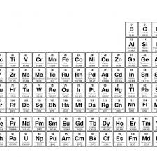 atomic number periodic table periodic table w atomic number new dynamic periodic table of