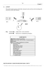 manual xsara and xsara picasso bsi operating principles