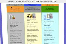 feng shui color chart feng shui made simple 2018 soqi news 6