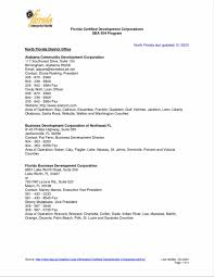 Resume Sample Vice President by Business Plan Template Download Pdf Ideas About Business Plan
