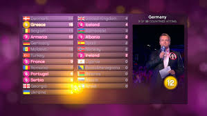 eurovision song contest sixty creating the future of television