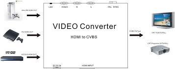 hdmi to av rca composite cvbs video converter with downscaler