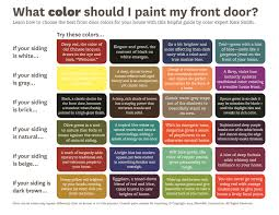 mesmerizing 90 what color to paint front door design inspiration