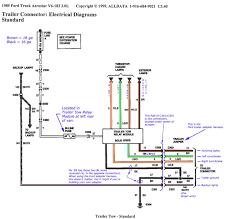 ford f250 trailer wiring 1996 ford f250 trailer wiring harness diagramwiring diagram images