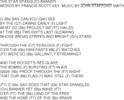 star spangled banner lyrics images pictures becuo best business