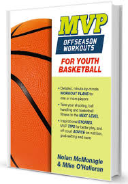 basketball coach and parent resources youth team names
