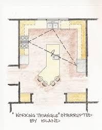 kitchen triangle design with island kitchen designs work triangle with island kitchen amazing