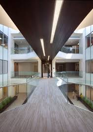 commercial property and office space blog c3 a2 c2 bb 480sm 0