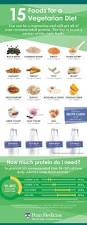foods for vegetarians infographic