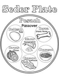 seder plate passover passover pesach seder plate coloring page by tara sherman tpt